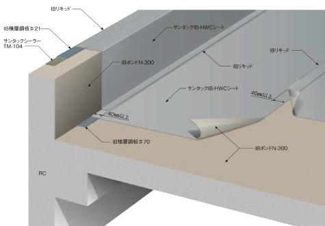 ボンドメカニカル工法図解01