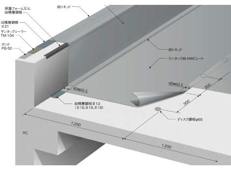 ネオディスク工法図解