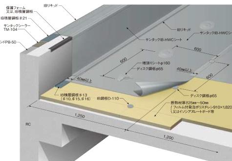 ディスク工法図解02